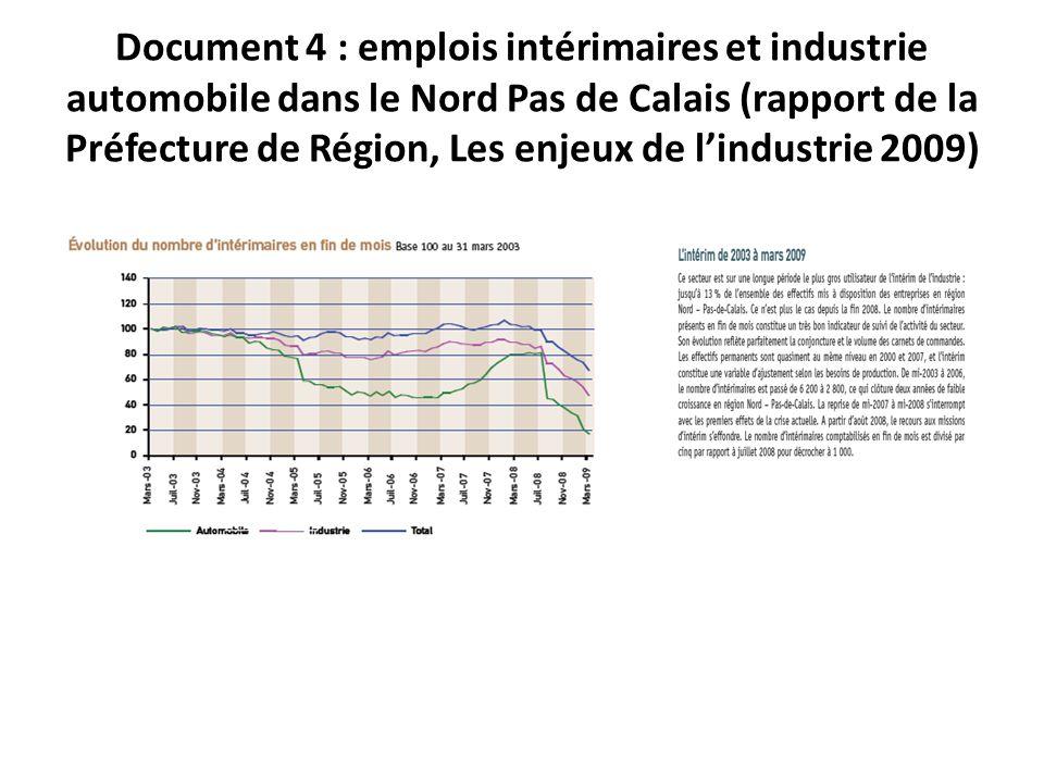 Document 4 : emplois intérimaires et industrie automobile dans le Nord Pas de Calais (rapport de la Préfecture de Région, Les enjeux de l'industrie 2009)