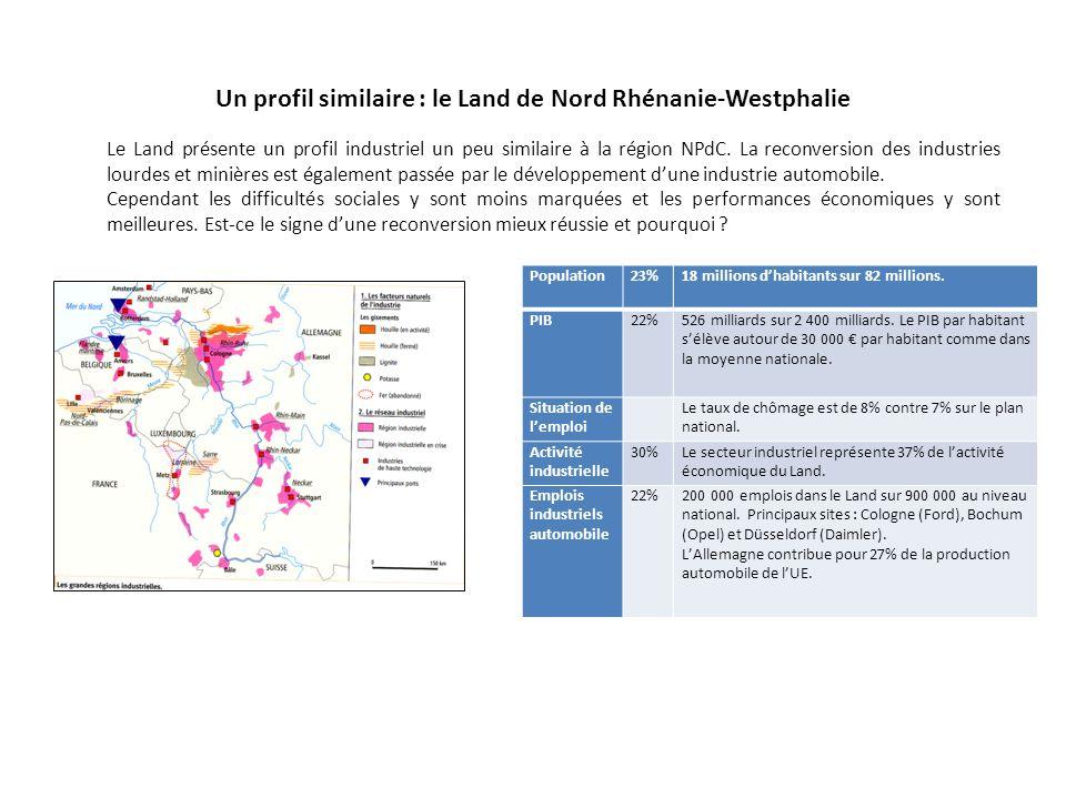 Un profil similaire : le Land de Nord Rhénanie-Westphalie