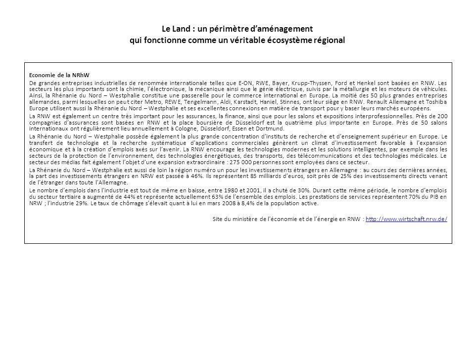 Le Land : un périmètre d'aménagement qui fonctionne comme un véritable écosystème régional