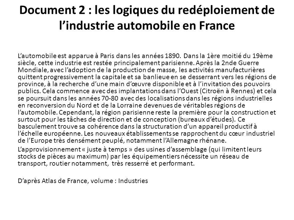 Document 2 : les logiques du redéploiement de l'industrie automobile en France
