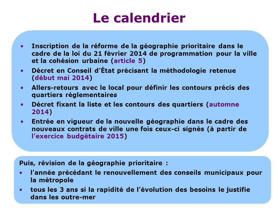Le calendrier