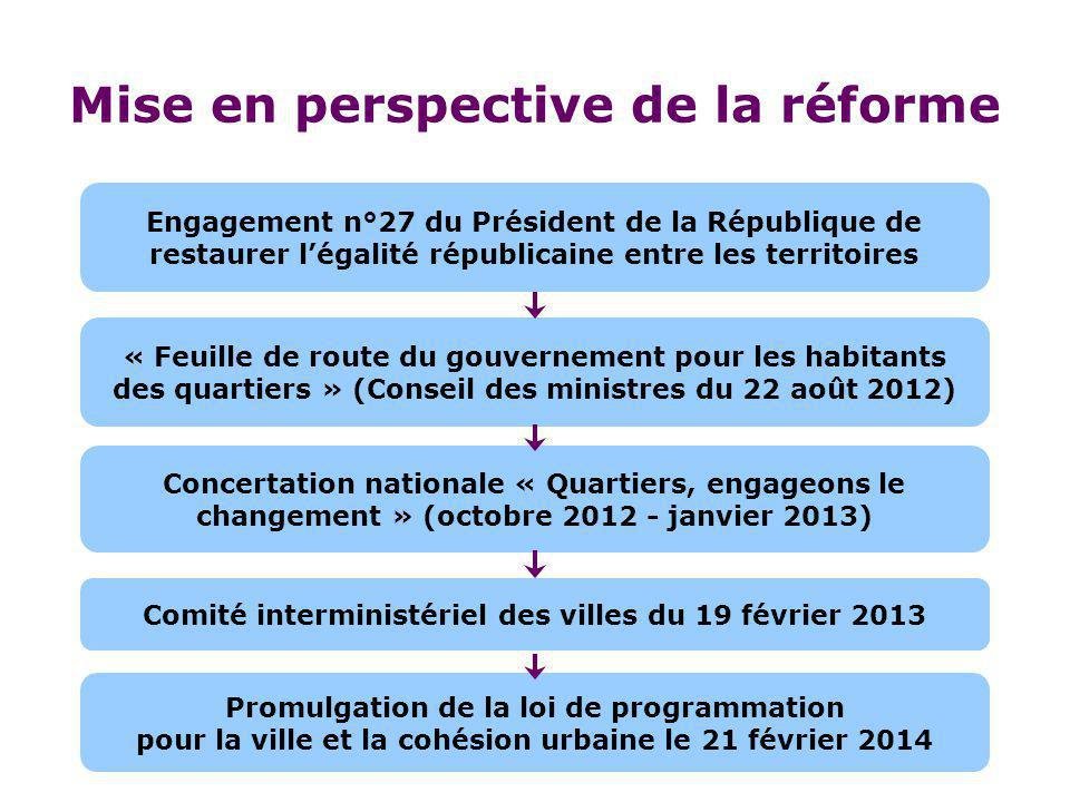 Mise en perspective de la réforme