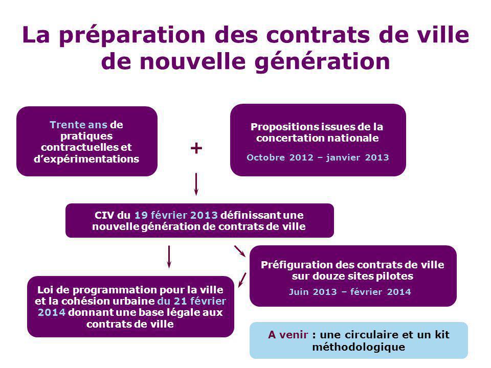 La préparation des contrats de ville de nouvelle génération