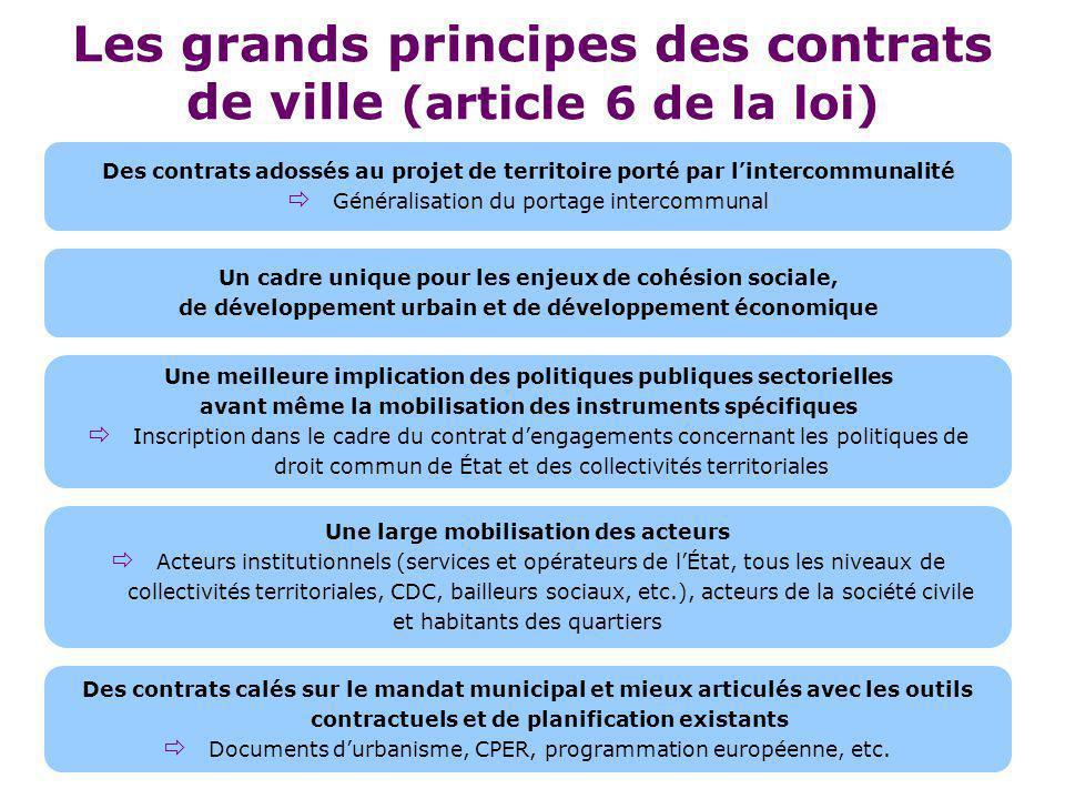 Les grands principes des contrats de ville (article 6 de la loi)