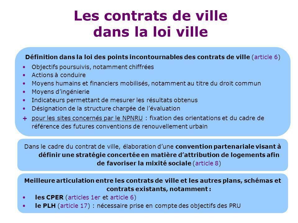 Les contrats de ville dans la loi ville