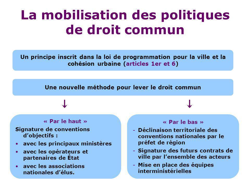 La mobilisation des politiques de droit commun