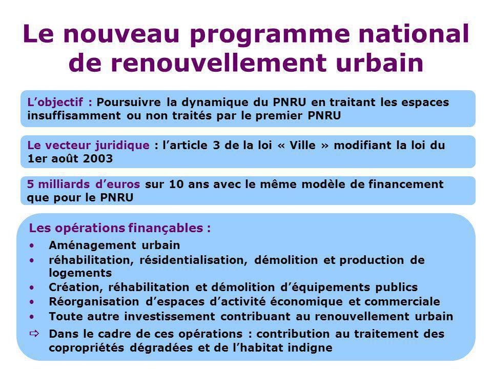 Le nouveau programme national de renouvellement urbain