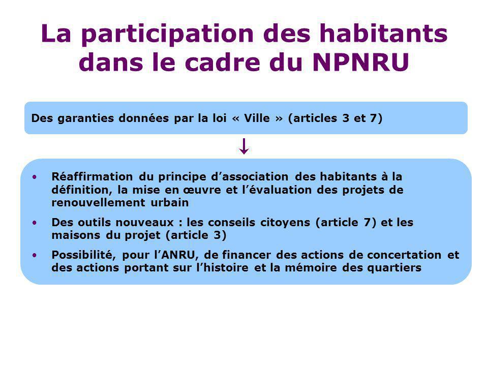 La participation des habitants dans le cadre du NPNRU