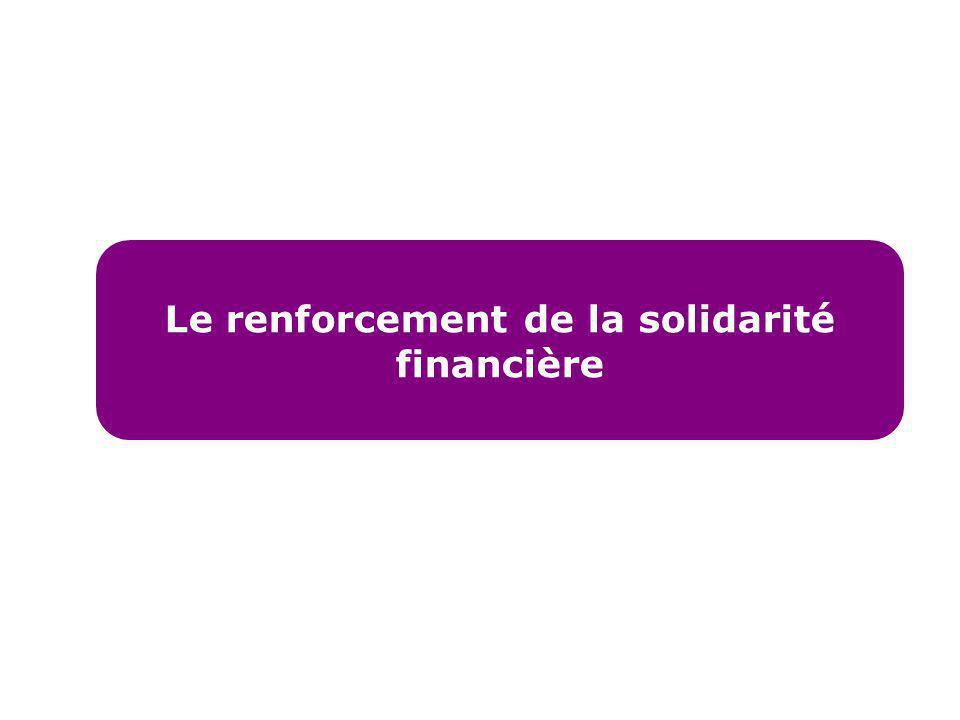 Le renforcement de la solidarité financière