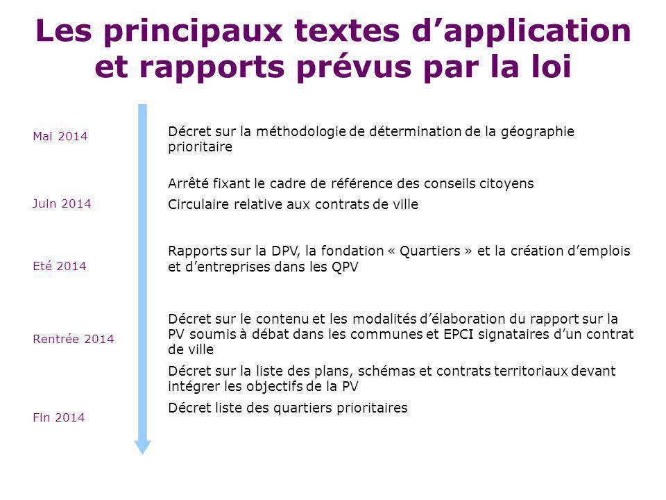 Les principaux textes d'application et rapports prévus par la loi