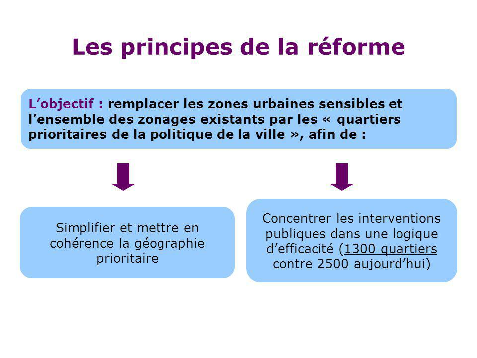 Les principes de la réforme