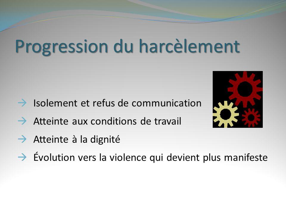 Progression du harcèlement