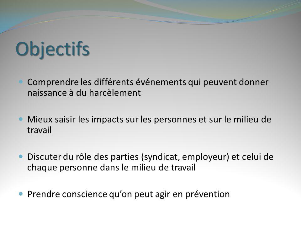Objectifs Comprendre les différents événements qui peuvent donner naissance à du harcèlement.