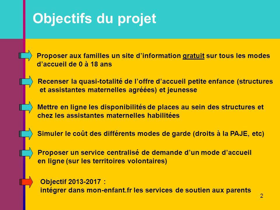 Objectifs du projet Proposer aux familles un site d'information gratuit sur tous les modes d'accueil de 0 à 18 ans.
