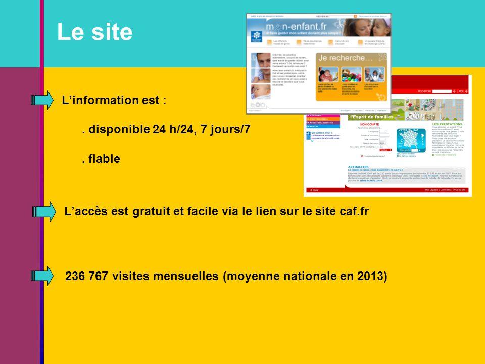 Le site L'information est : . disponible 24 h/24, 7 jours/7 . fiable