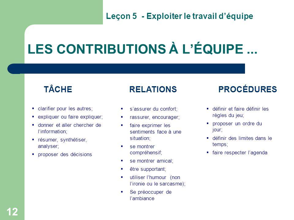 LES CONTRIBUTIONS À L'ÉQUIPE ...