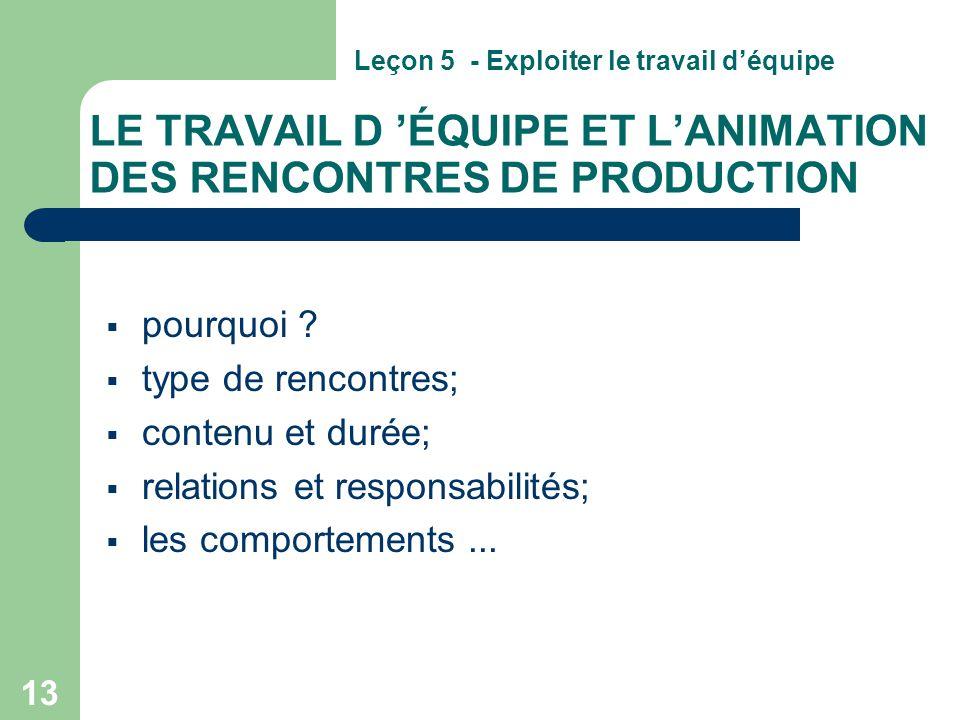 LE TRAVAIL D 'ÉQUIPE ET L'ANIMATION DES RENCONTRES DE PRODUCTION