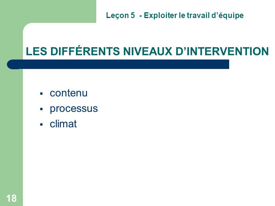 LES DIFFÉRENTS NIVEAUX D'INTERVENTION
