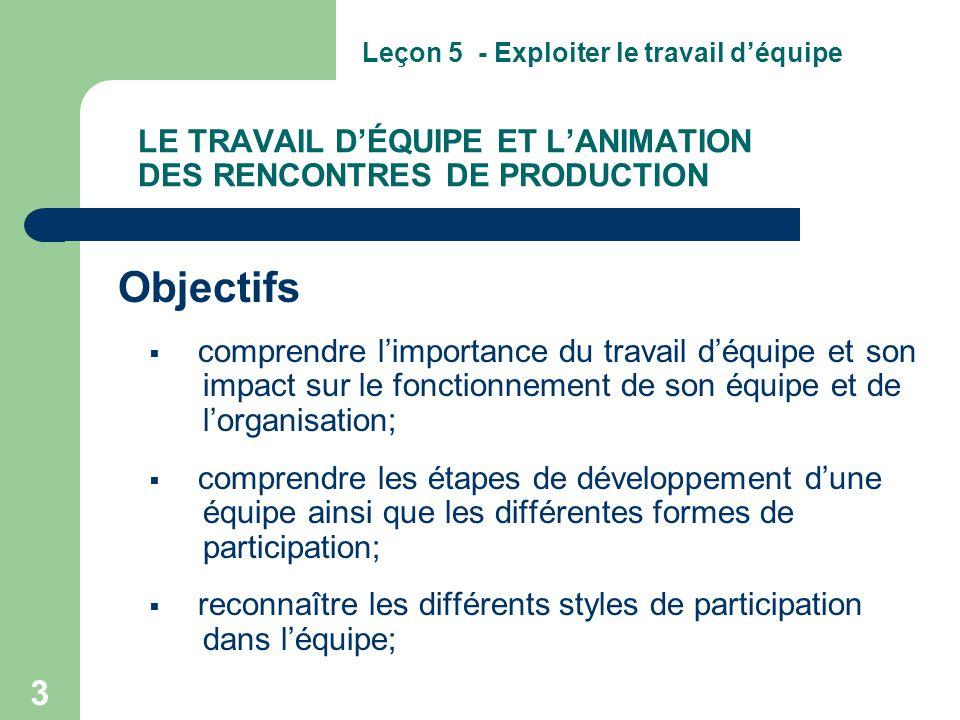 LE TRAVAIL D'ÉQUIPE ET L'ANIMATION DES RENCONTRES DE PRODUCTION
