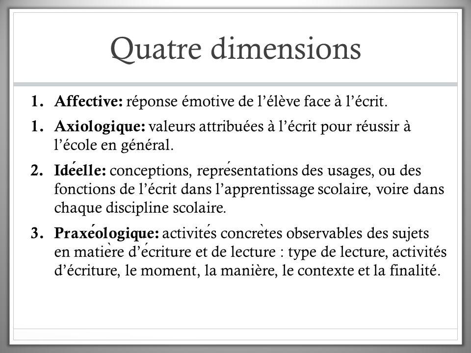 Quatre dimensions Affective: réponse émotive de l'élève face à l'écrit. Axiologique: valeurs attribuées à l'écrit pour réussir à l'école en général.