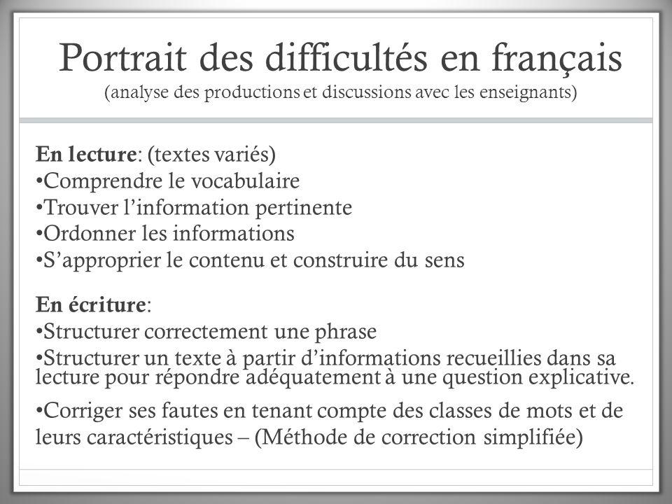 Portrait des difficultés en français (analyse des productions et discussions avec les enseignants)