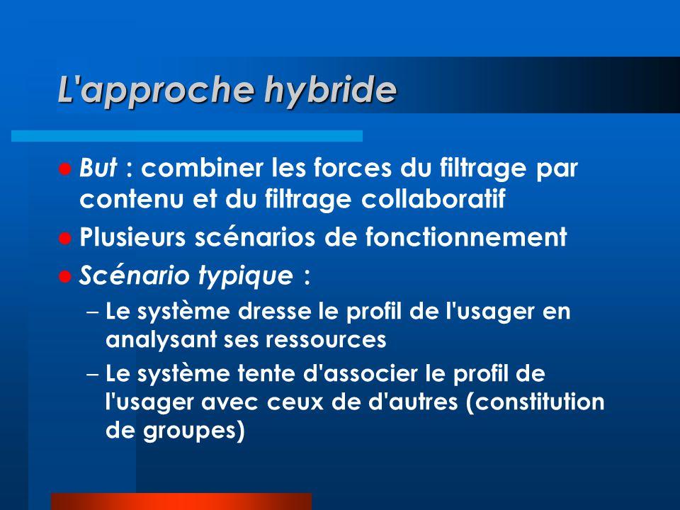 L approche hybride But : combiner les forces du filtrage par contenu et du filtrage collaboratif. Plusieurs scénarios de fonctionnement.