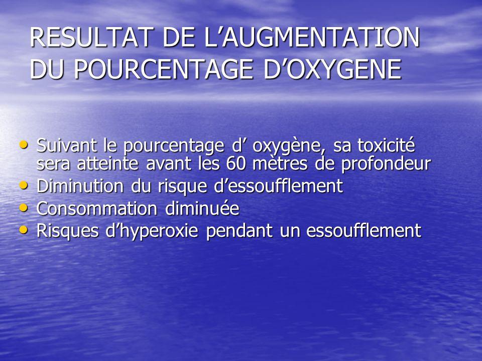 RESULTAT DE L'AUGMENTATION DU POURCENTAGE D'OXYGENE