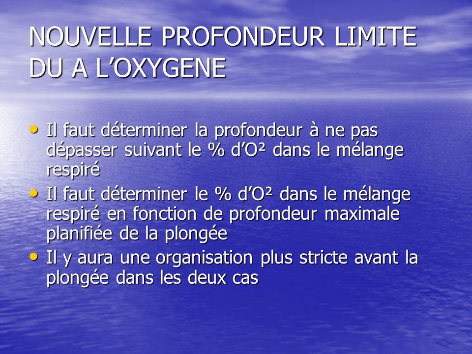 NOUVELLE PROFONDEUR LIMITE DU A L'OXYGENE