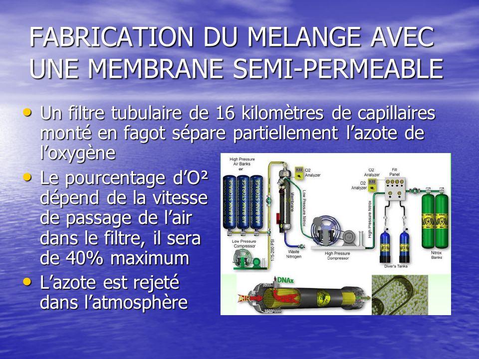 FABRICATION DU MELANGE AVEC UNE MEMBRANE SEMI-PERMEABLE