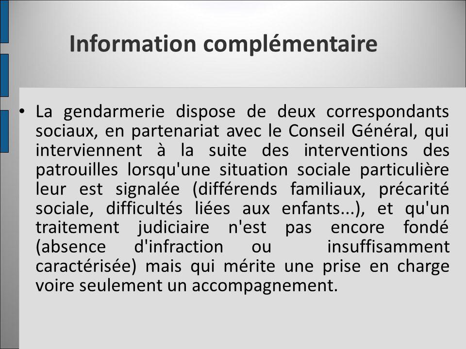 Information complémentaire