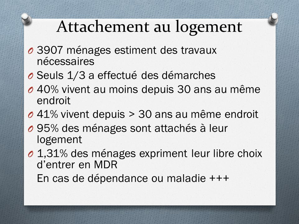 Attachement au logement