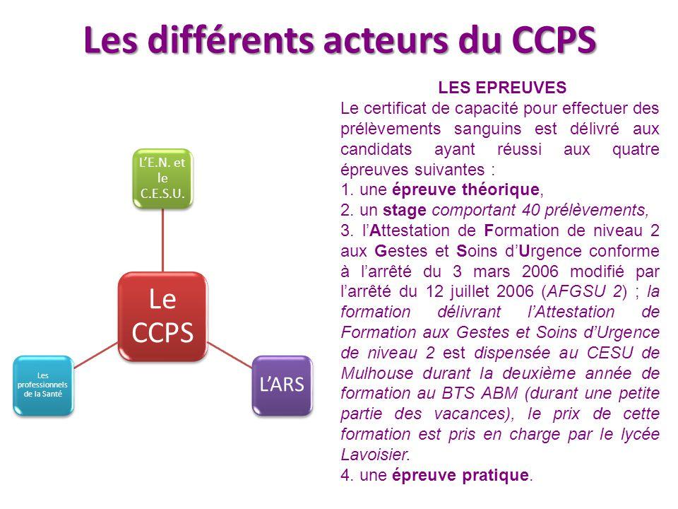 Les différents acteurs du CCPS