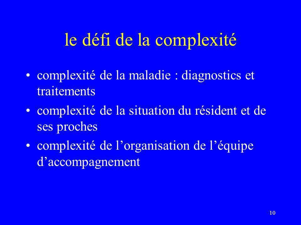 le défi de la complexité