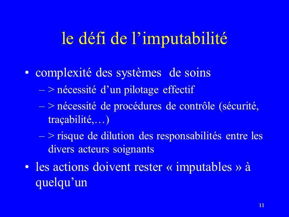 le défi de l'imputabilité