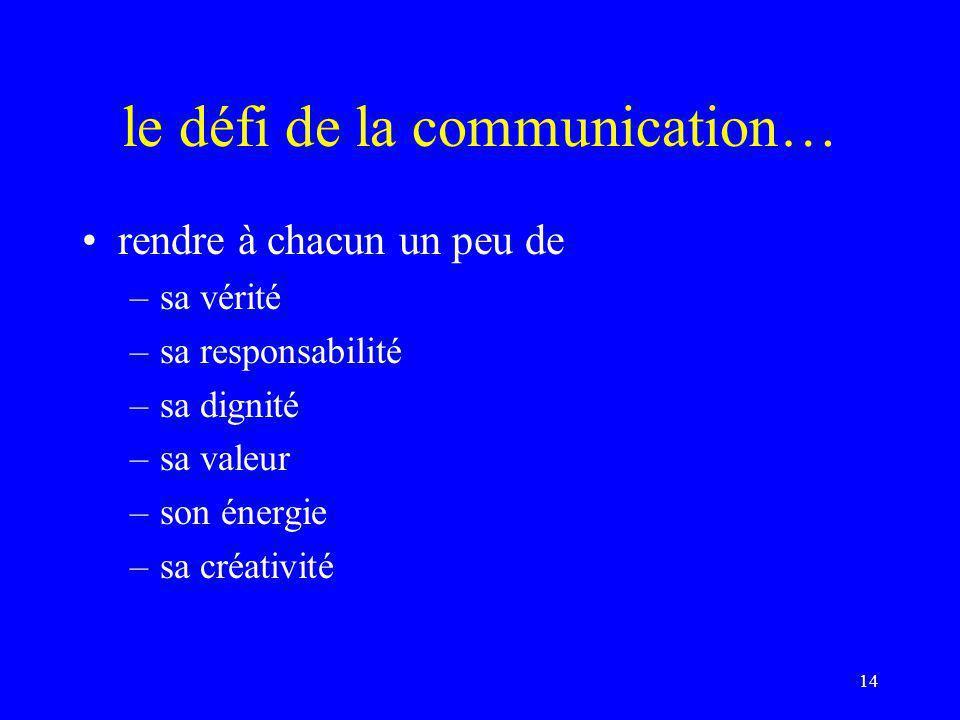 le défi de la communication…