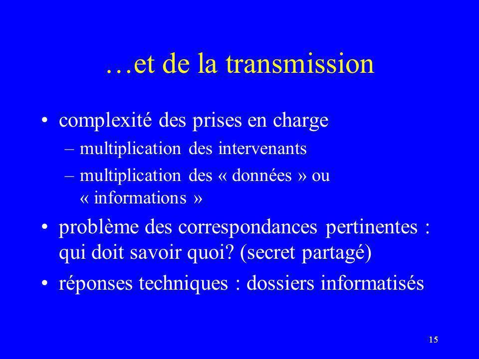 …et de la transmission complexité des prises en charge