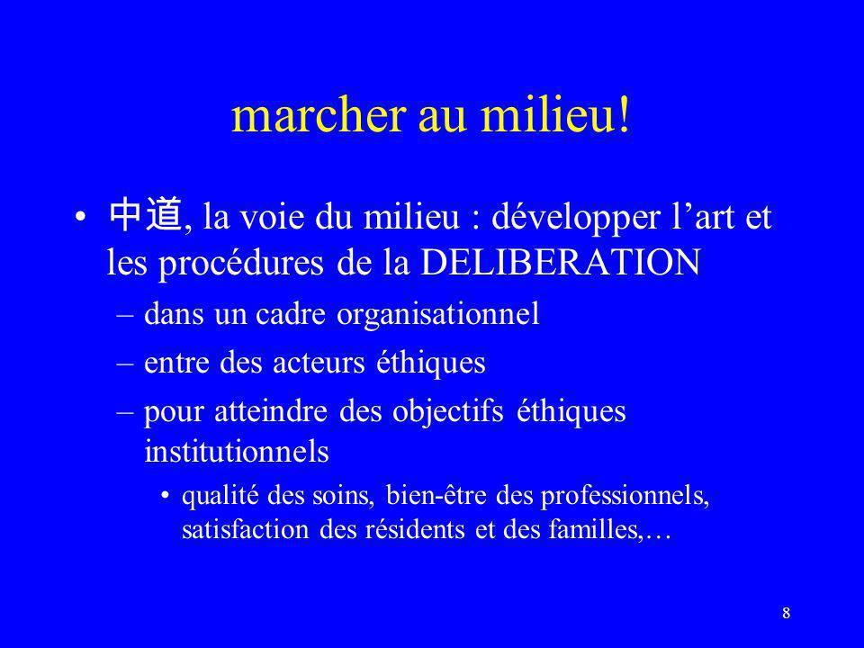 marcher au milieu! 中道, la voie du milieu : développer l'art et les procédures de la DELIBERATION. dans un cadre organisationnel.