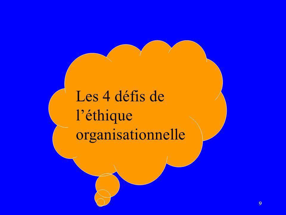 Les 4 défis de l'éthique organisationnelle