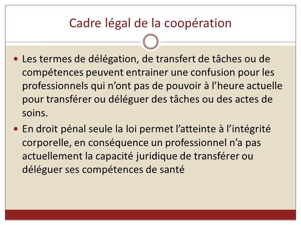 Cadre légal de la coopération