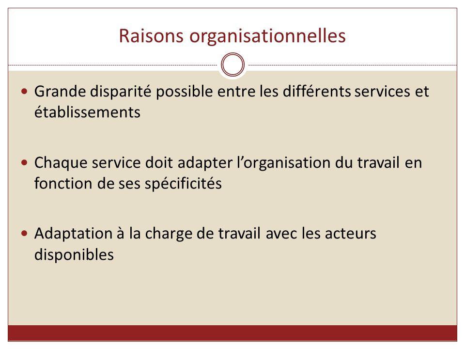 Raisons organisationnelles