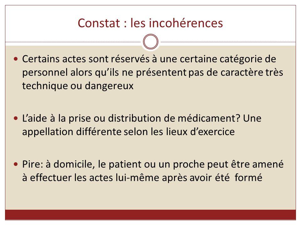 Constat : les incohérences