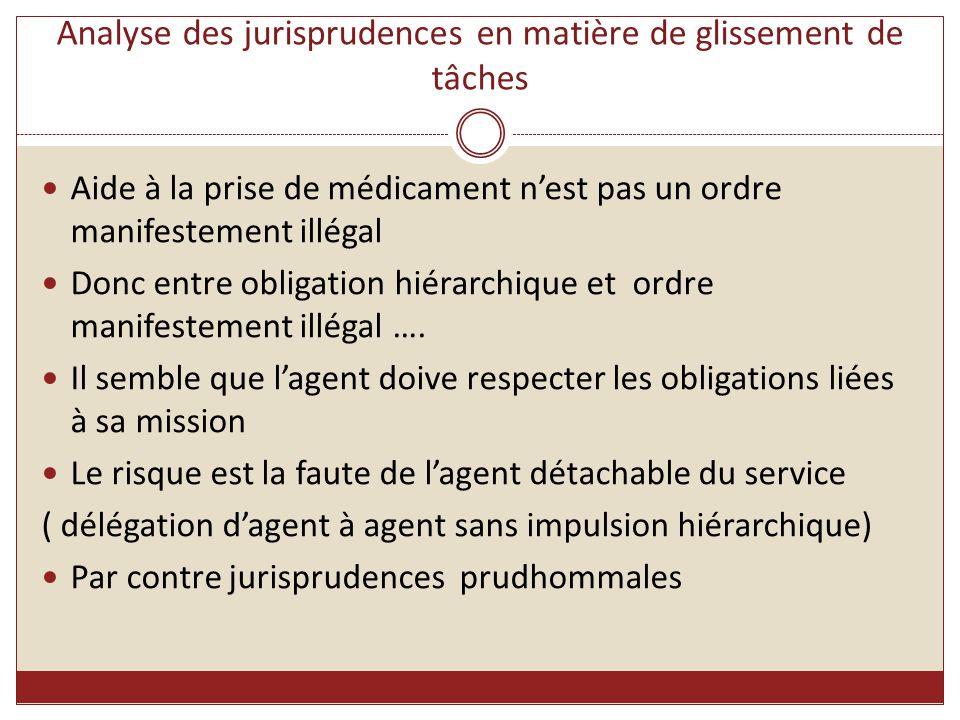 Analyse des jurisprudences en matière de glissement de tâches