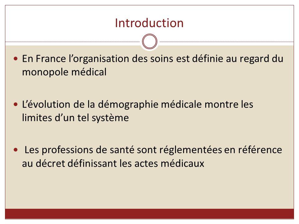 Introduction En France l'organisation des soins est définie au regard du monopole médical.