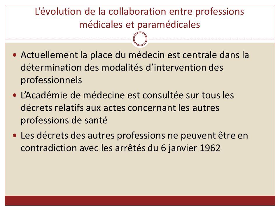 L'évolution de la collaboration entre professions médicales et paramédicales