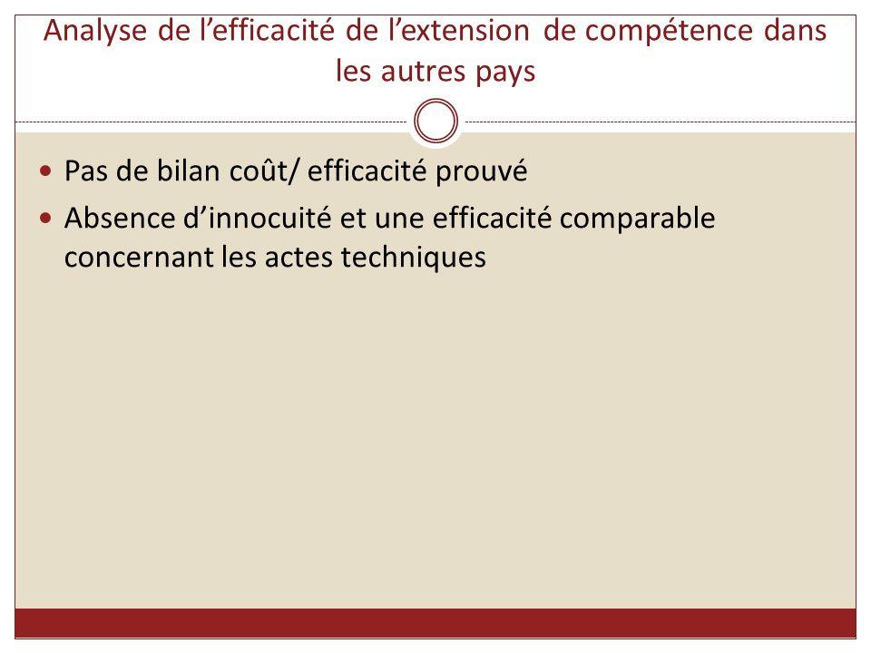 Analyse de l'efficacité de l'extension de compétence dans les autres pays