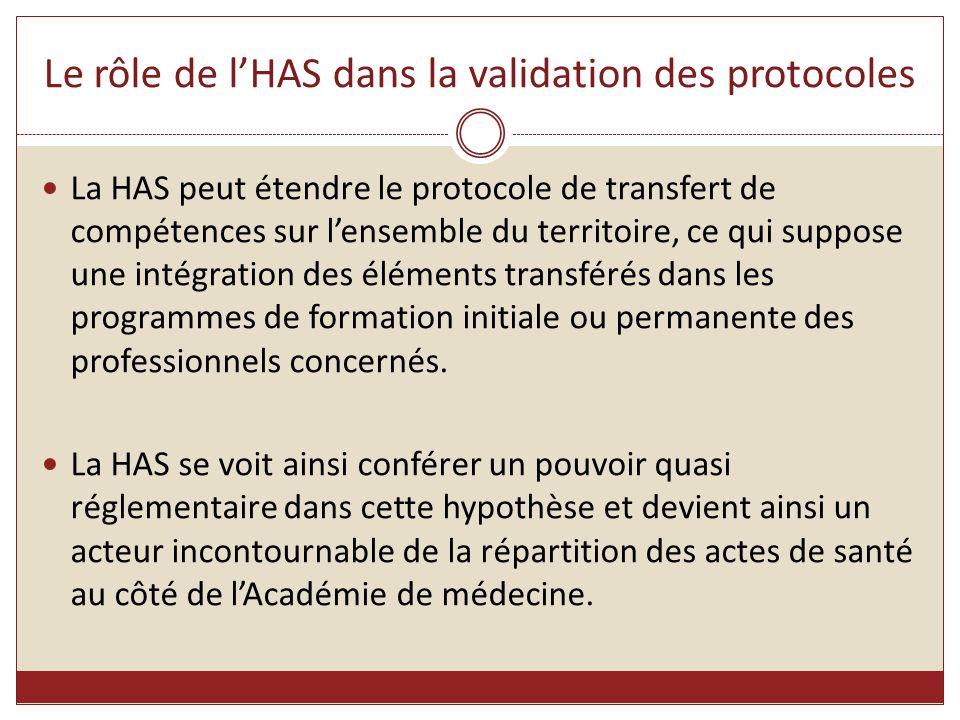 Le rôle de l'HAS dans la validation des protocoles
