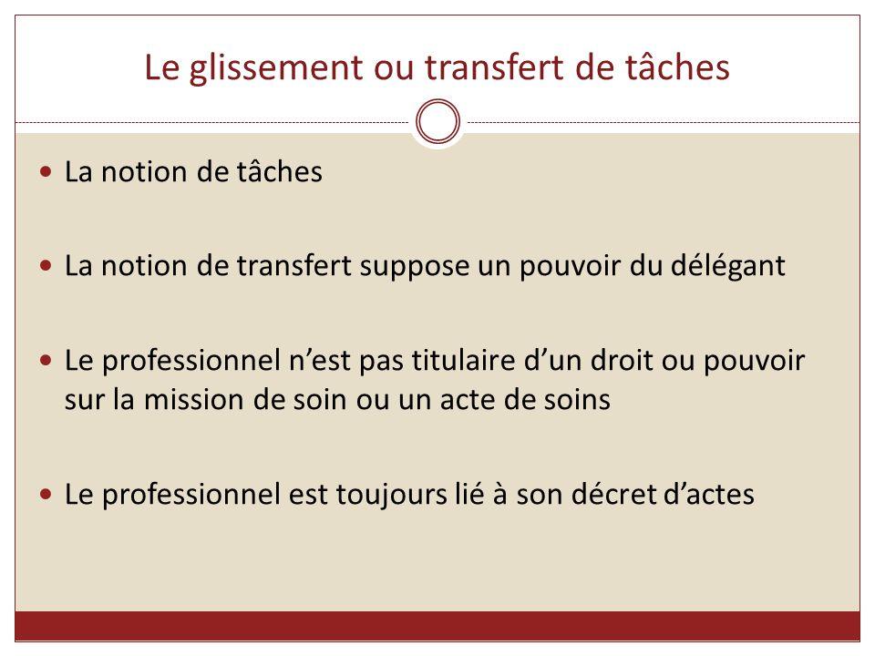 Le glissement ou transfert de tâches
