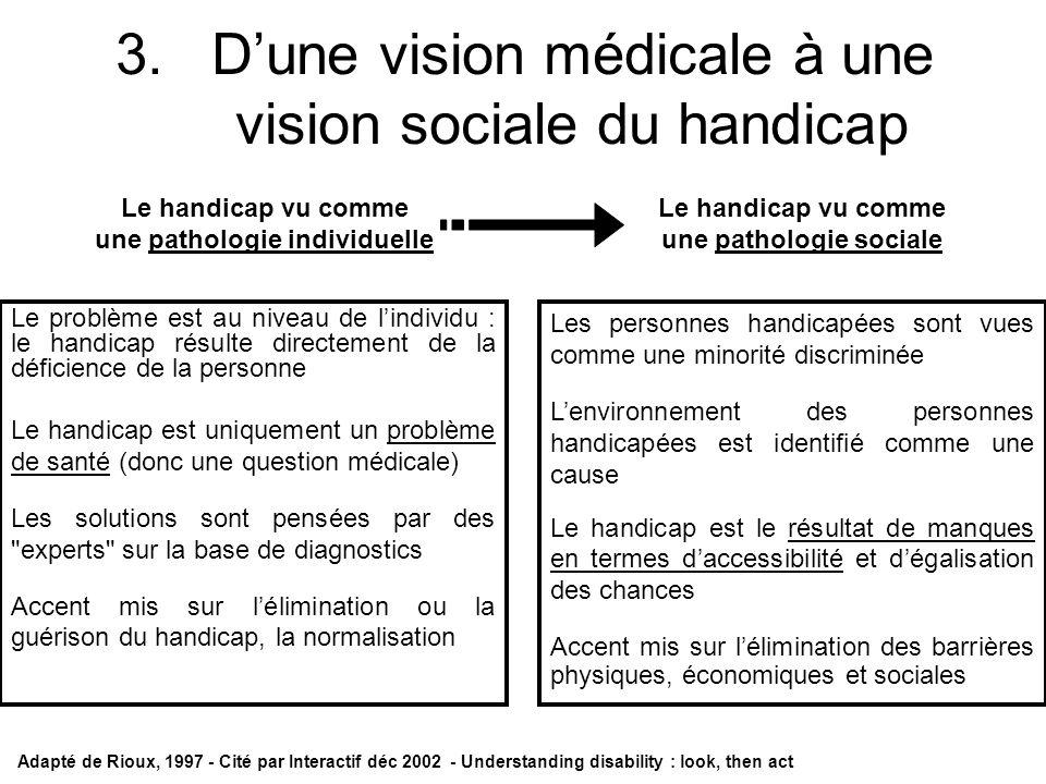 D'une vision médicale à une vision sociale du handicap