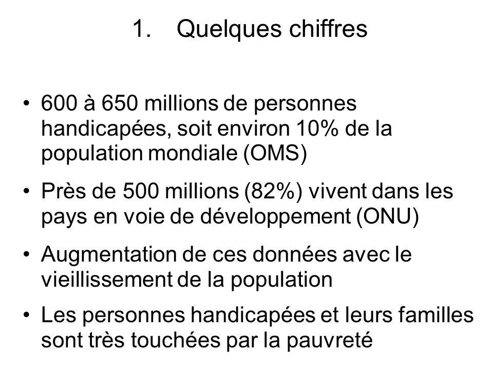 Quelques chiffres 600 à 650 millions de personnes handicapées, soit environ 10% de la population mondiale (OMS)