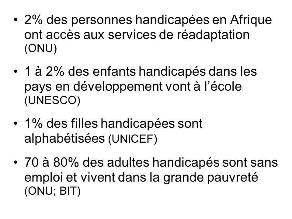 1% des filles handicapées sont alphabétisées (UNICEF)